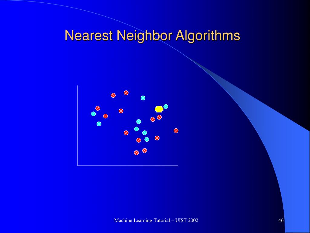 Nearest Neighbor Algorithms
