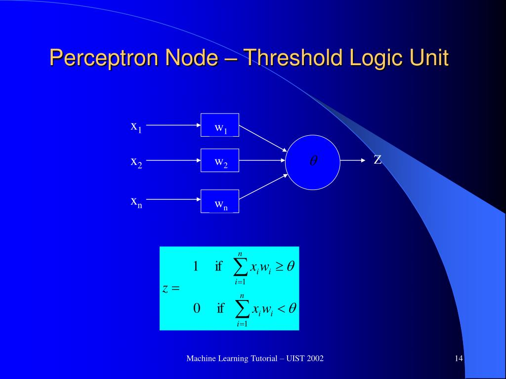 Perceptron Node – Threshold Logic Unit