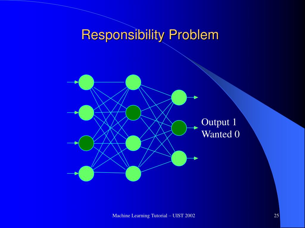 Responsibility Problem