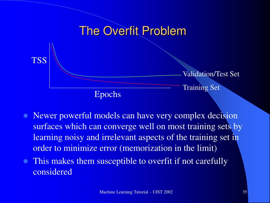The Overfit Problem
