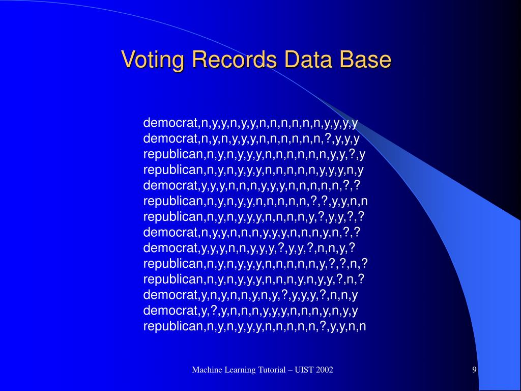 Voting Records Data Base