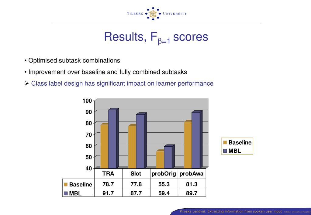 Results, F