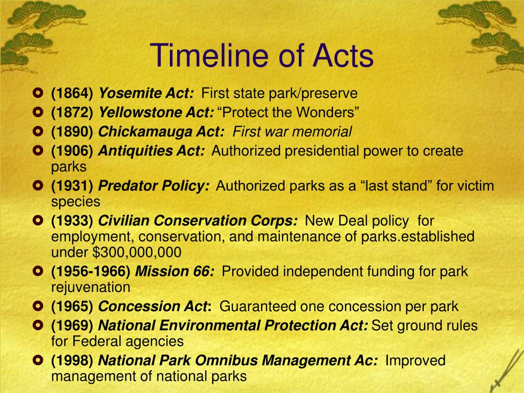 Timeline of Acts