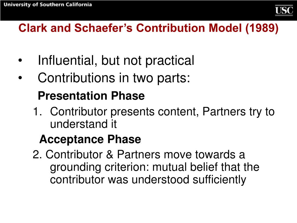 Clark and Schaefer's Contribution Model (1989)