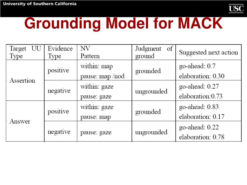 Grounding Model for MACK