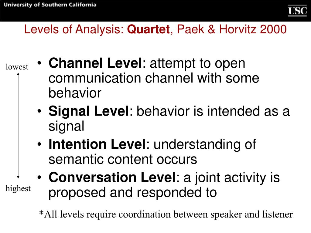 Levels of Analysis: