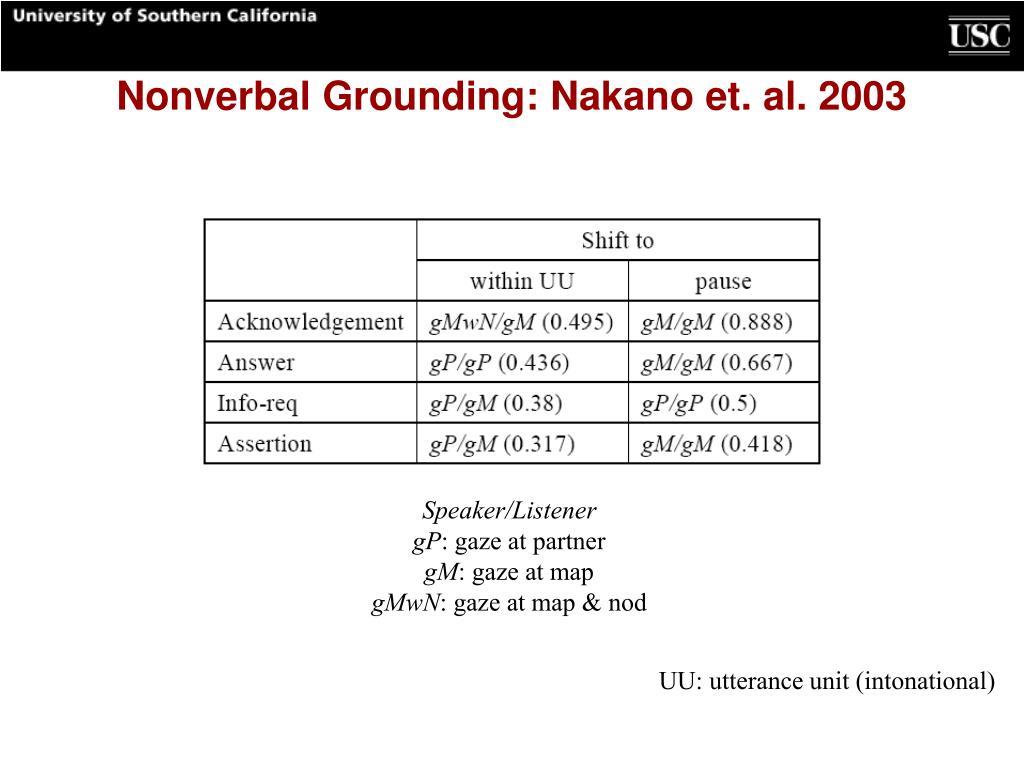 Nonverbal Grounding: Nakano et. al. 2003
