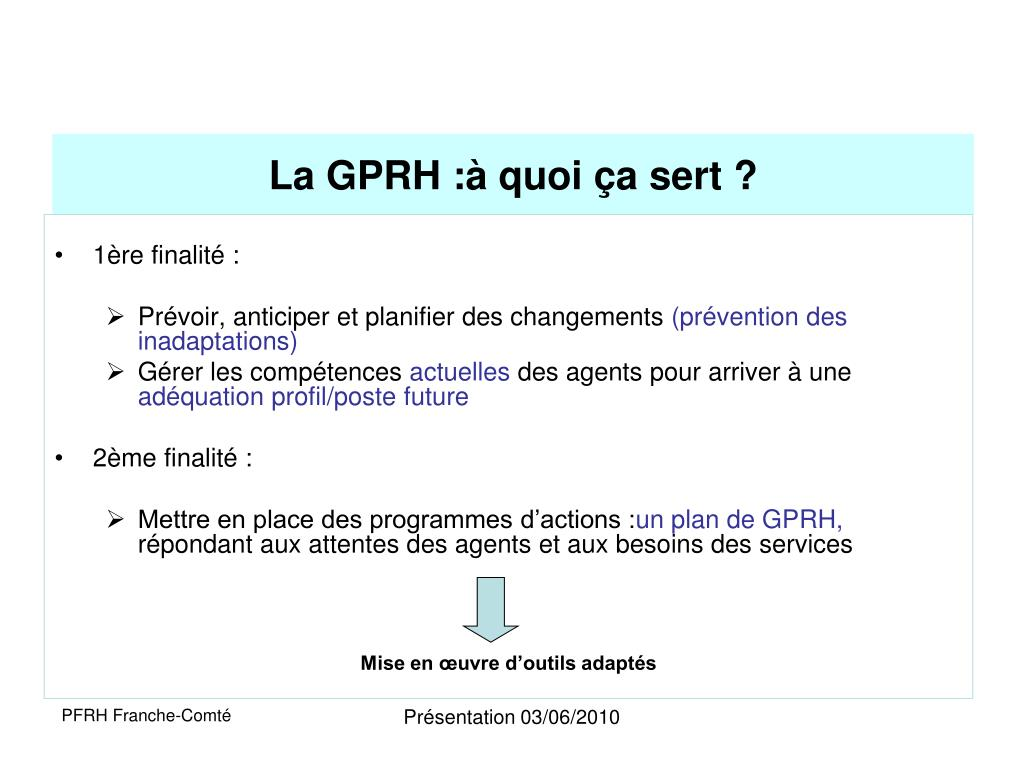 La GPRH :à quoi ça sert ?