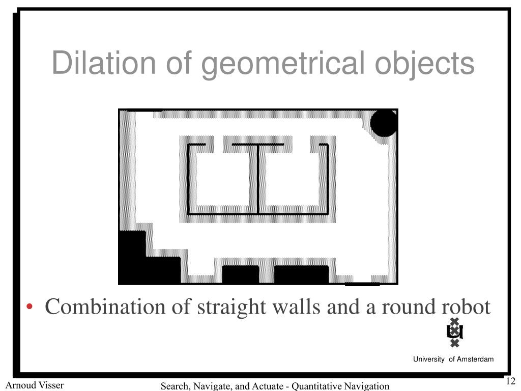 Dilation of geometrical objects