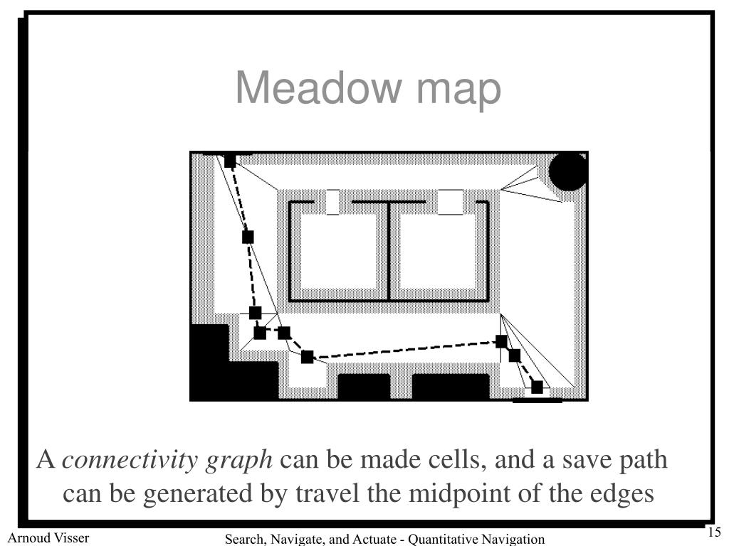 Meadow map