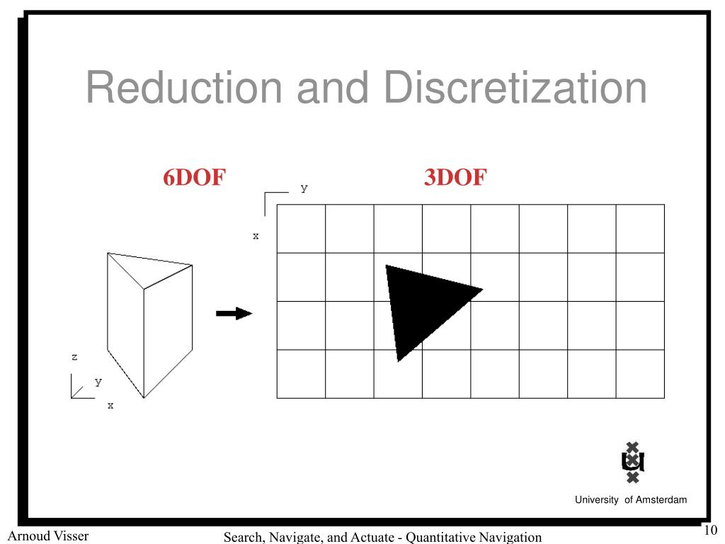 Reduction and Discretization