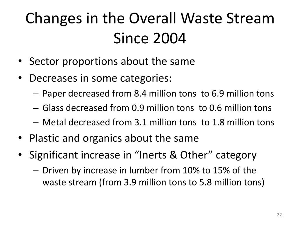 Changes in the Overall Waste Stream