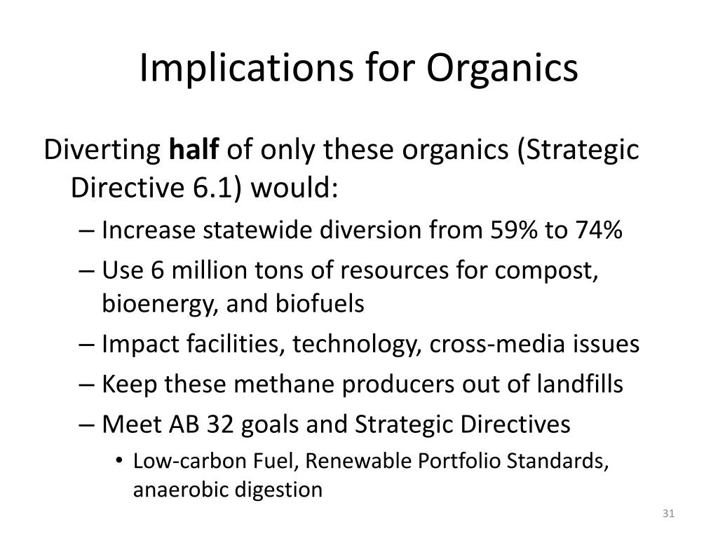 Implications for Organics