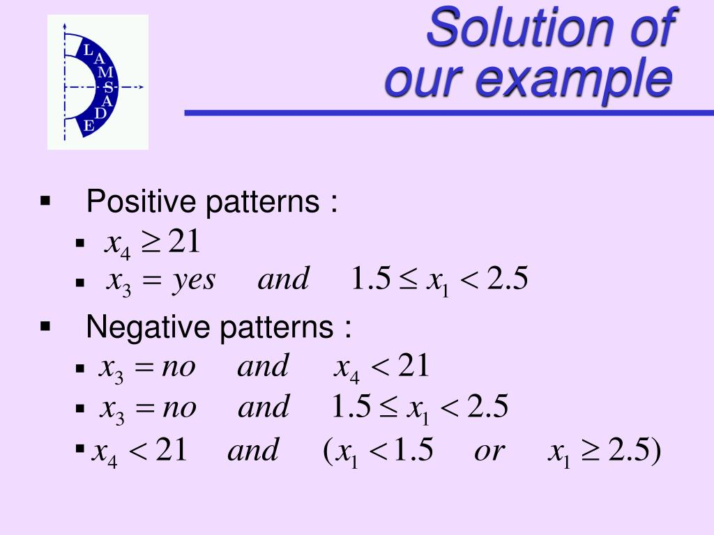 Solution of