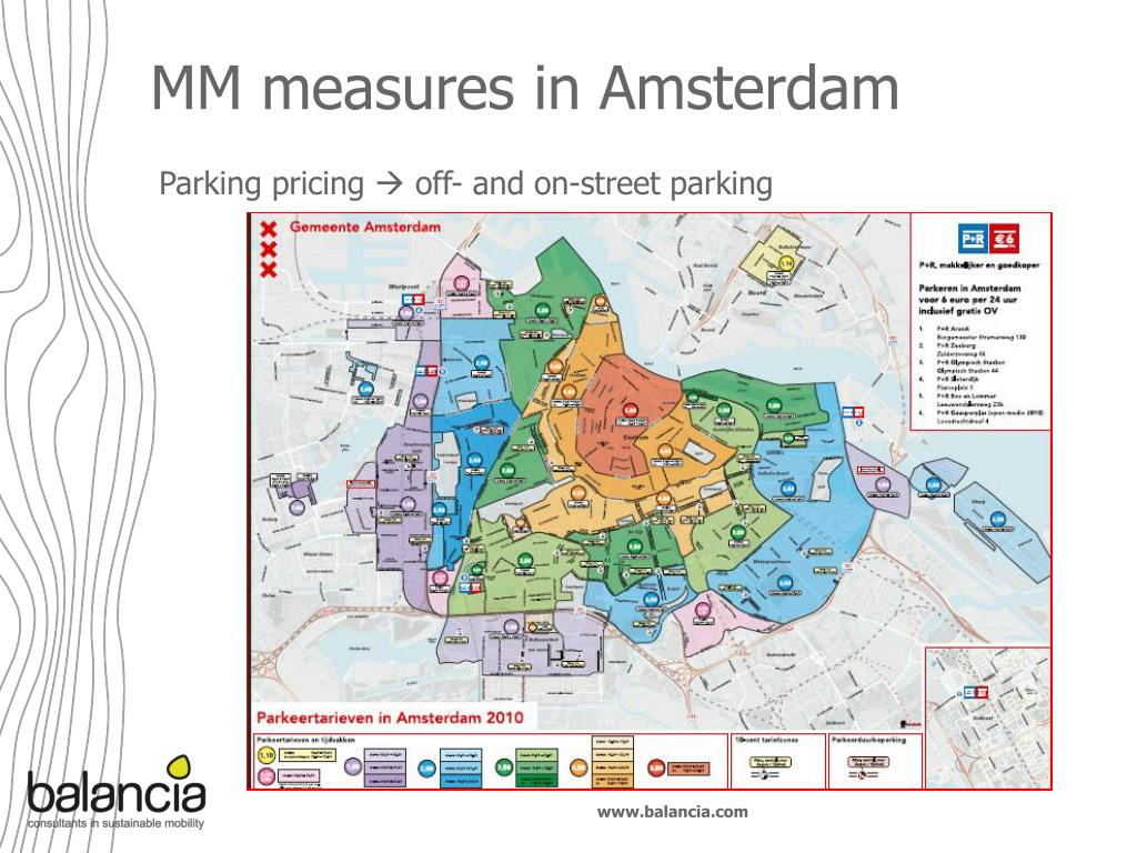 MM measures in Amsterdam