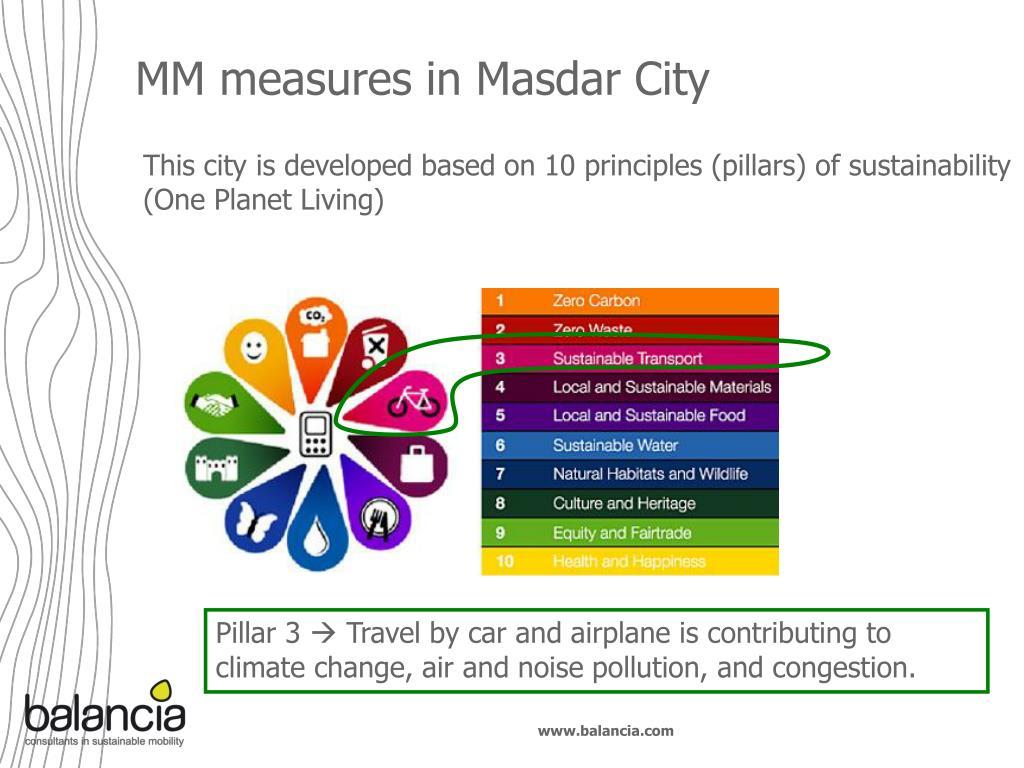 MM measures in Masdar City