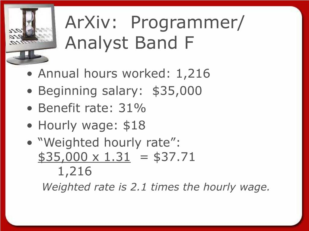 ArXiv:  Programmer/ Analyst Band F