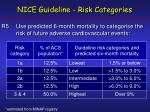 nice guideline risk categories