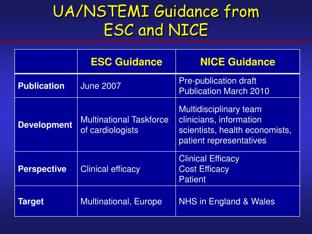 UA/NSTEMI Guidance from
