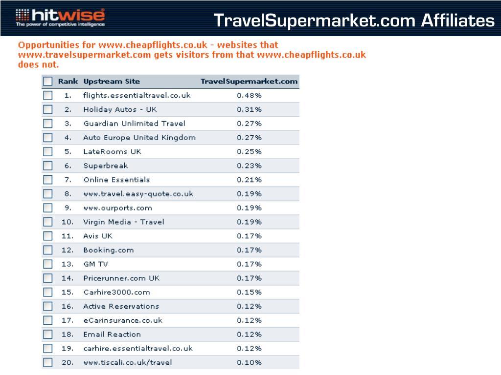 TravelSupermarket.com Affiliates