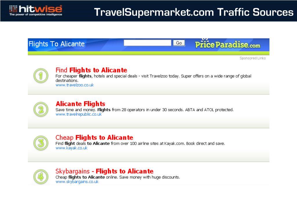 TravelSupermarket.com Traffic Sources