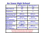 an iowa high school