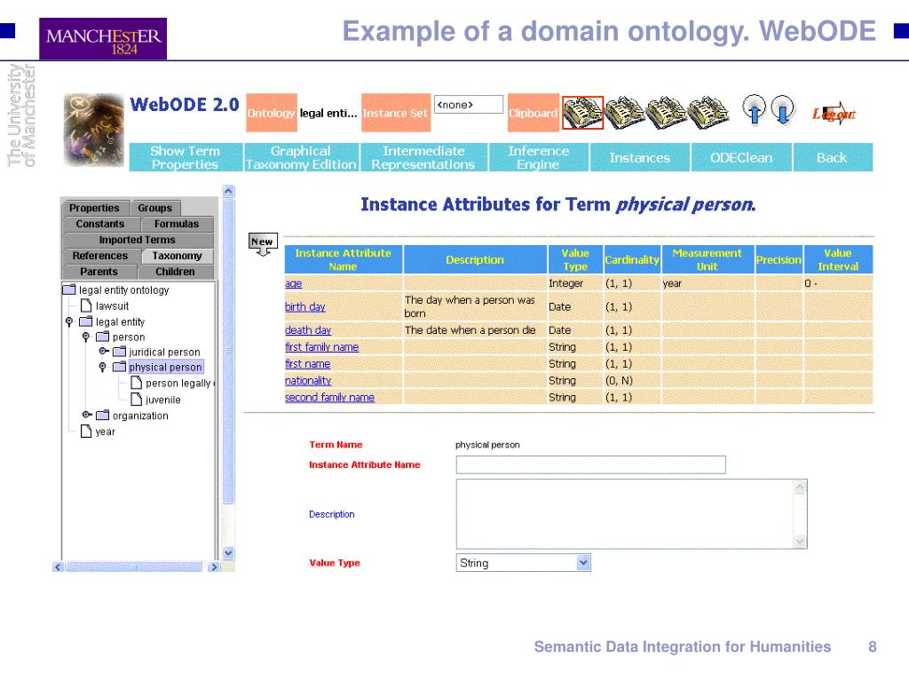 Example of a domain ontology. WebODE