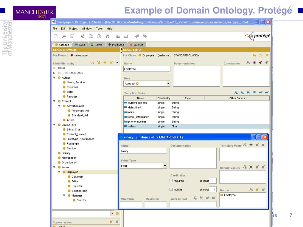 Example of Domain Ontology. Protégé