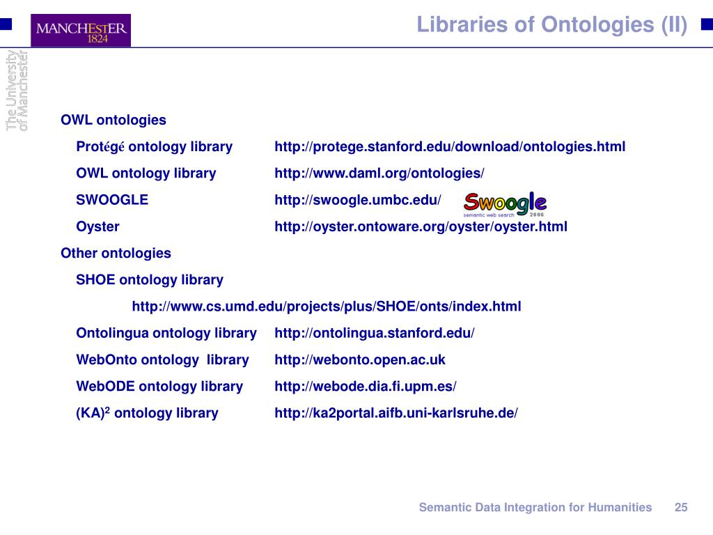 Libraries of Ontologies (II)