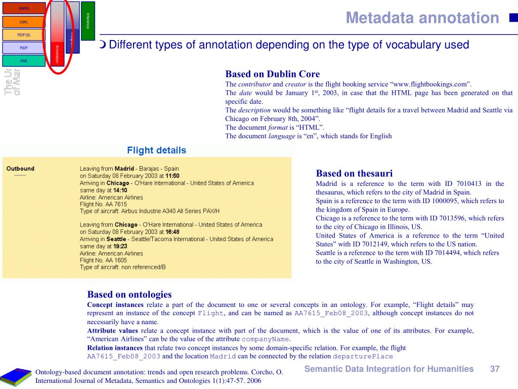 Metadata annotation