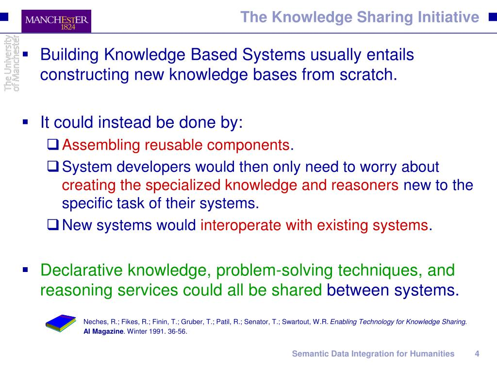 The Knowledge Sharing Initiative