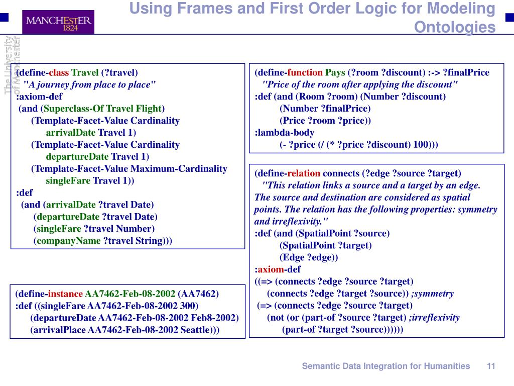 Using Frames and First Order Logic for Modeling Ontologies