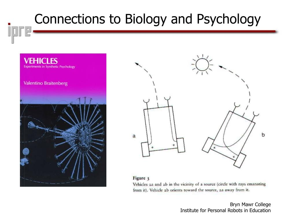 Connections to Biology and Psychology
