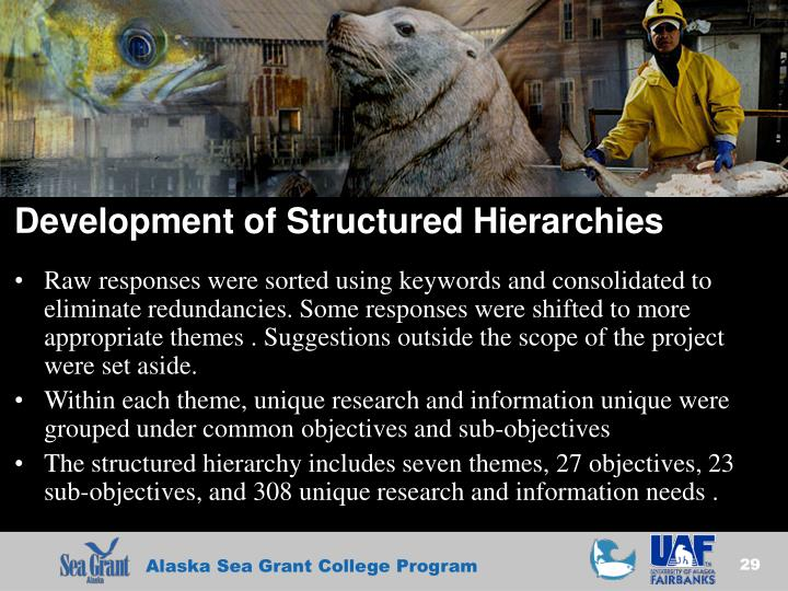 Development of Structured Hierarchies