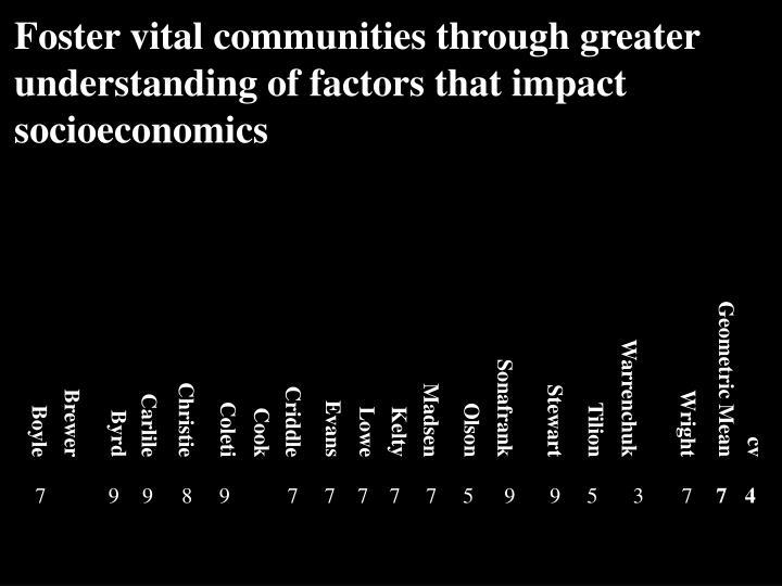 Foster vital communities through greater understanding of factors that impact socioeconomics