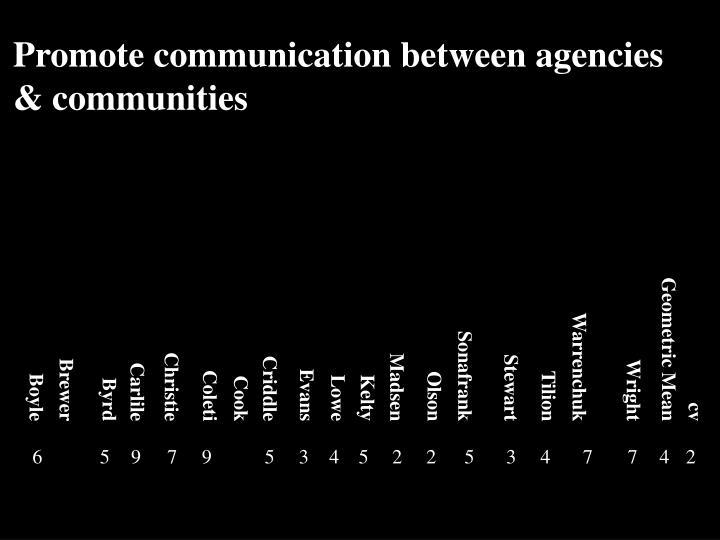 Promote communication between agencies & communities