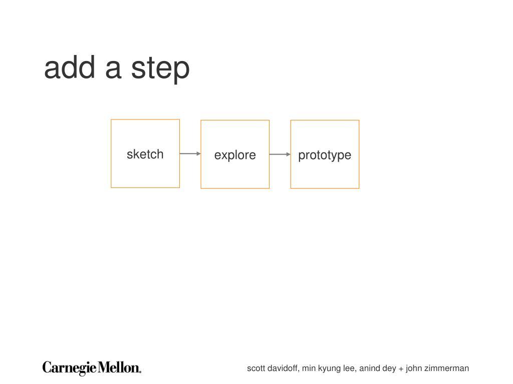 add a step