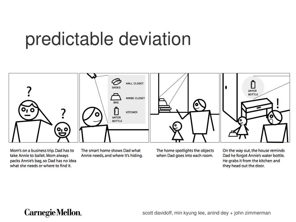 predictable deviation