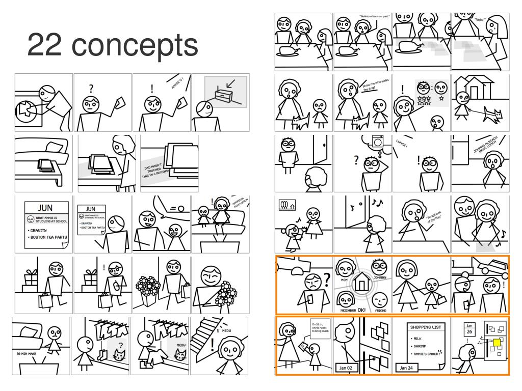 22 concepts