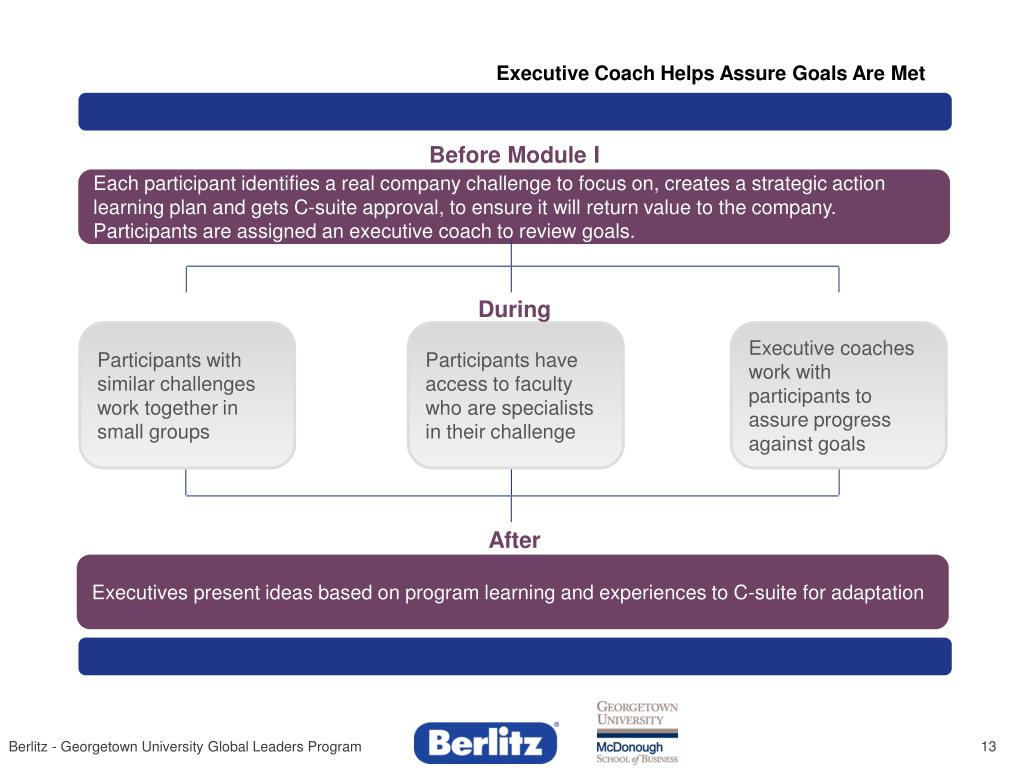 Executive Coach Helps Assure Goals Are Met