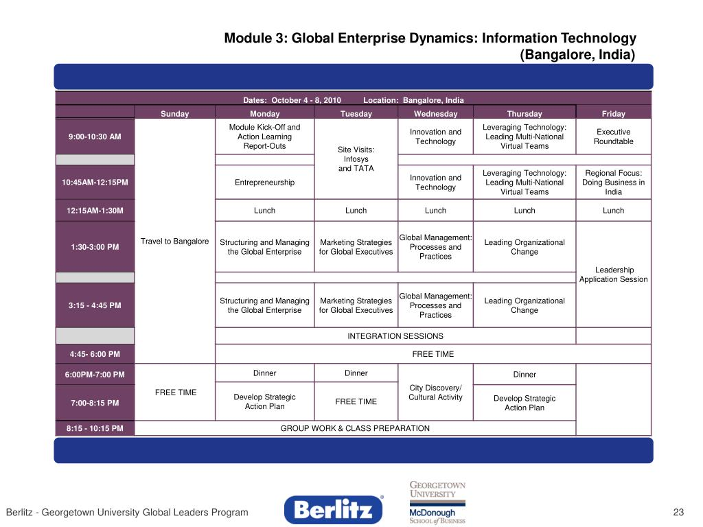 Module 3: Global Enterprise Dynamics: Information Technology