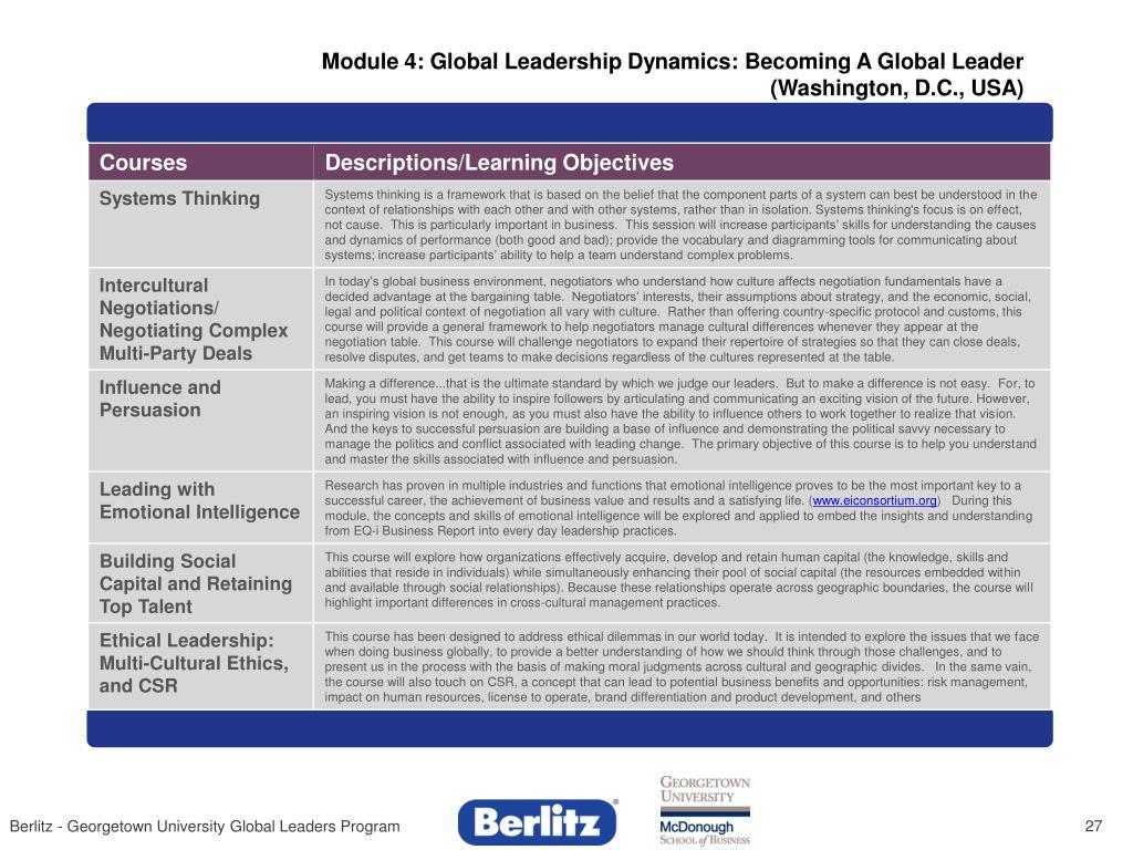Module 4: Global Leadership Dynamics: Becoming A Global Leader
