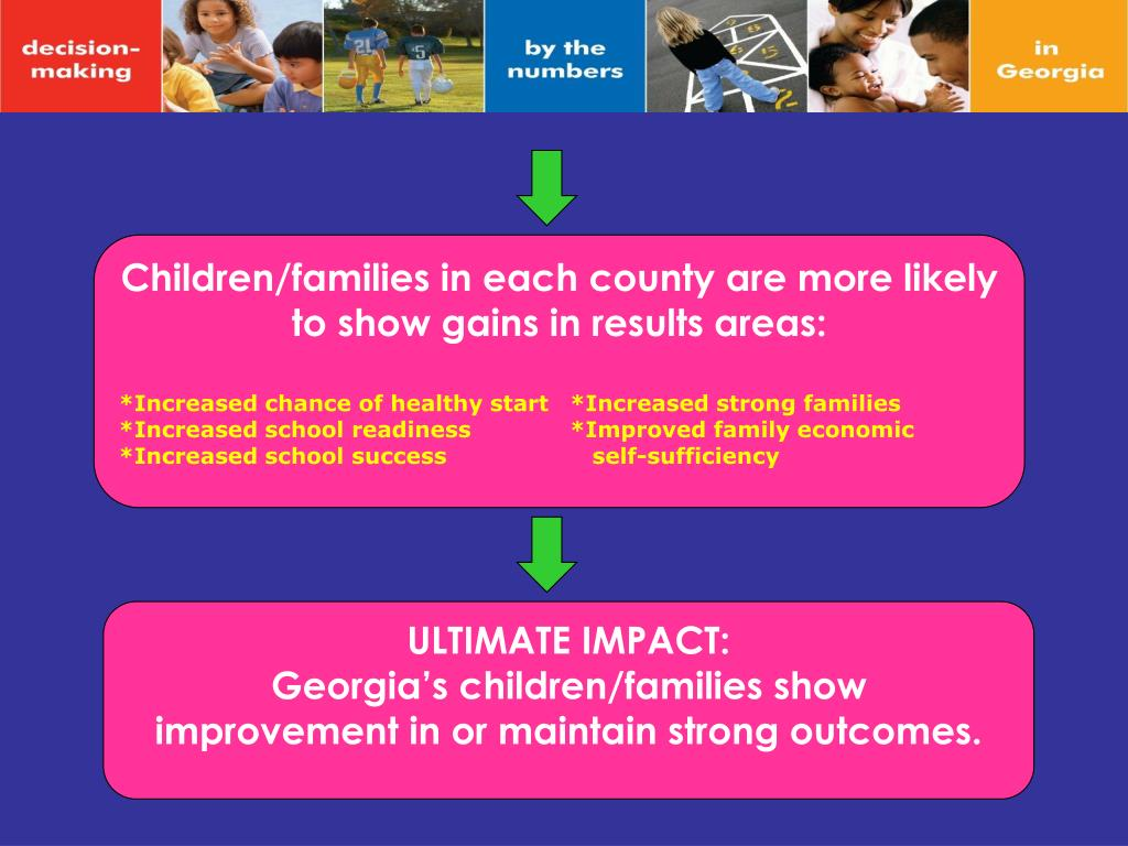 Children/families in each county are more likely to show gains in results areas: