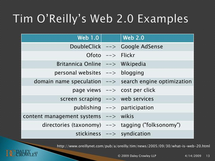 Tim O'Reilly's Web 2.0 Examples