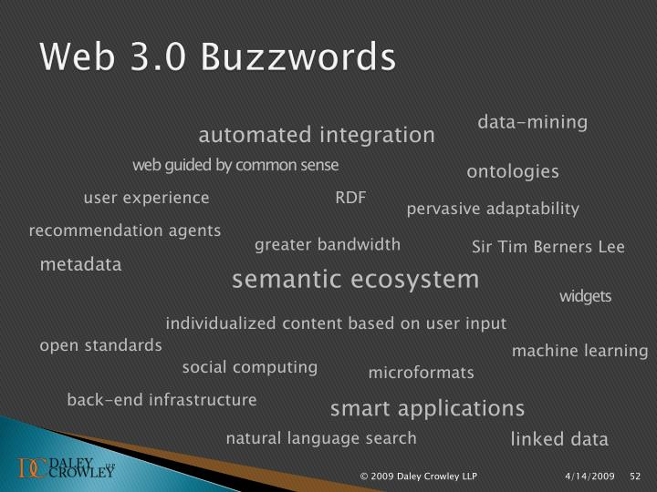 Web 3.0 Buzzwords