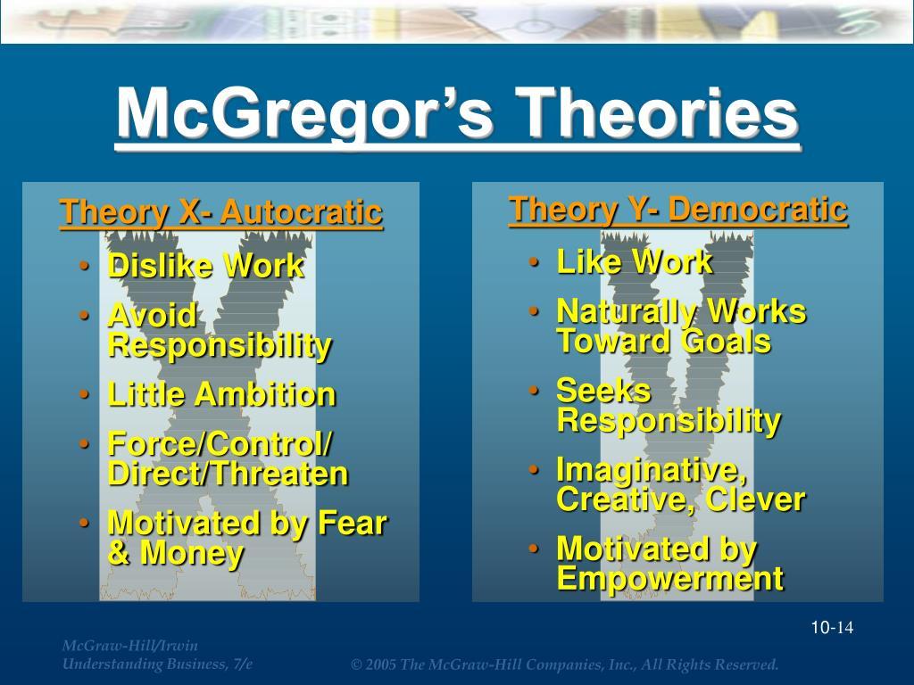 Theory X- Autocratic