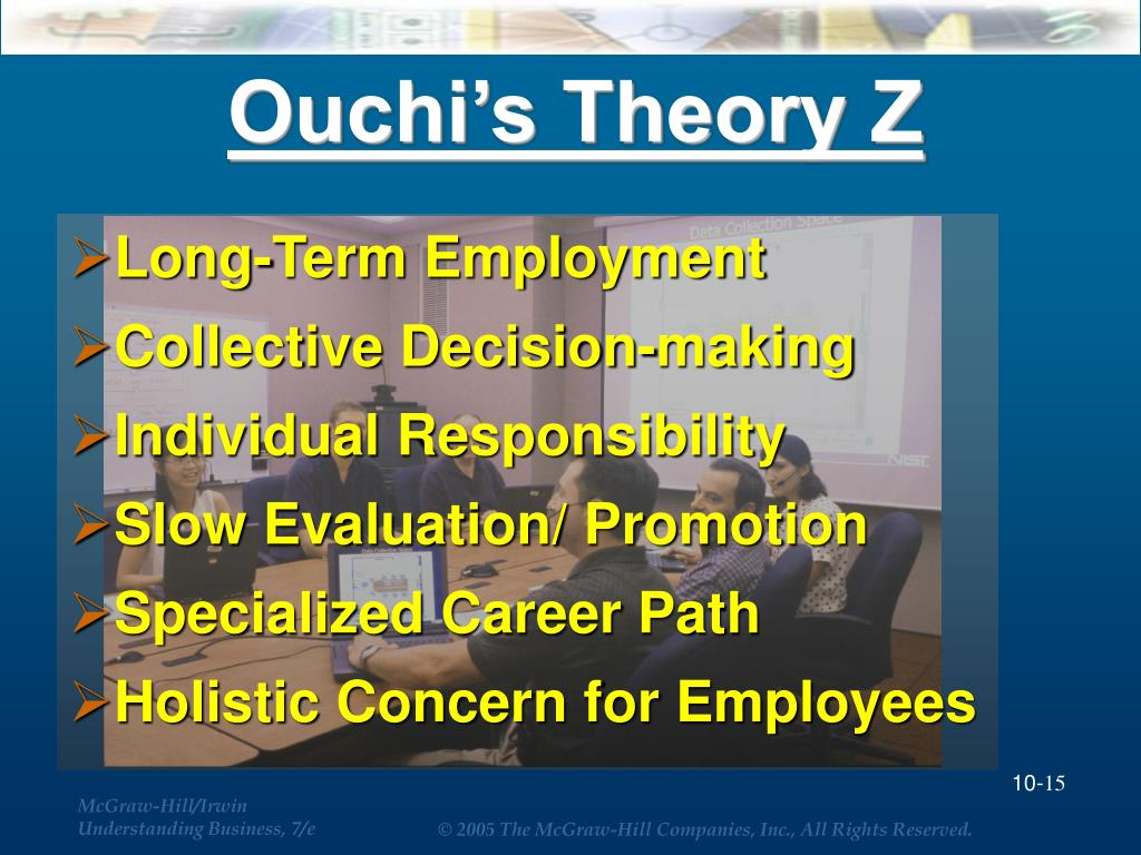 Ouchi's Theory Z