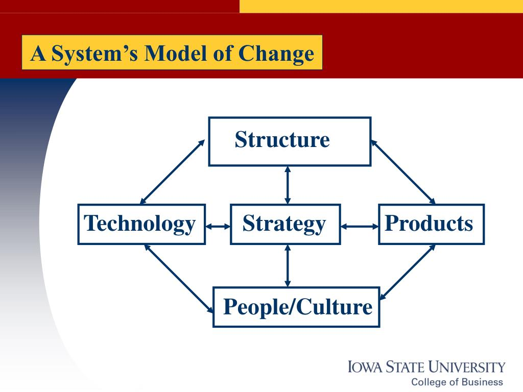 A System's Model of Change
