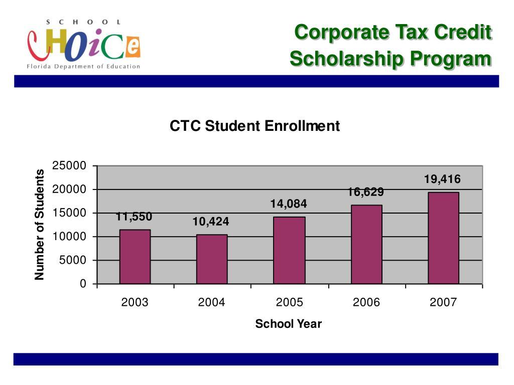 Corporate Tax Credit