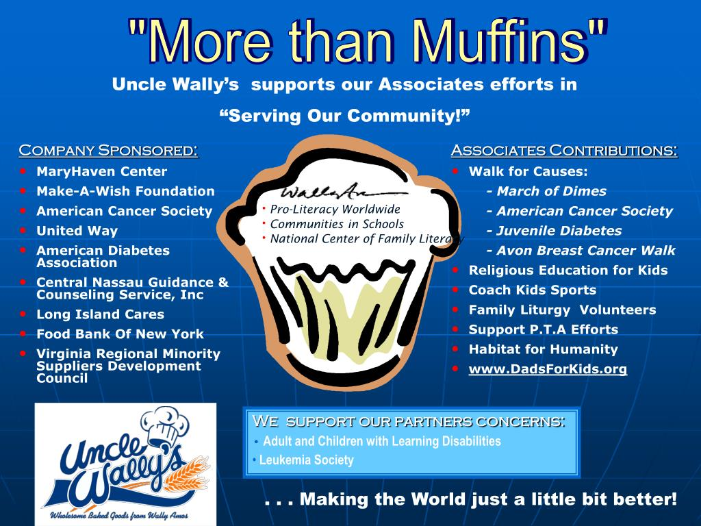 """More than Muffins"""